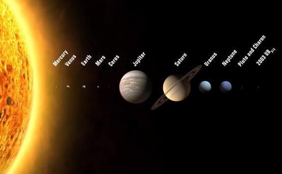 Cover-planets